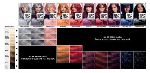 Vopsea gel permanenta Colorista 204 ml, nuanta  DEEP BLACK 7