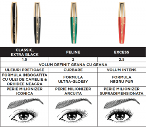 Mascara L`Oreal Paris Volume Million Lashes Feline, volum si curbare, black1