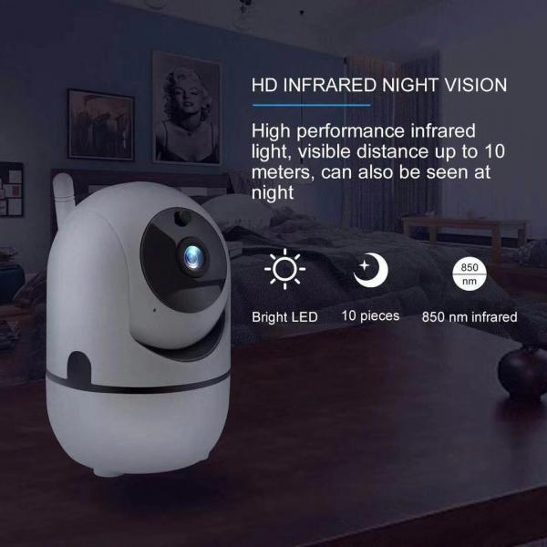 Camera de supraveghere HD cu senzor miscare, WiFi, vedere nocturna, sunet bidirectional [3]