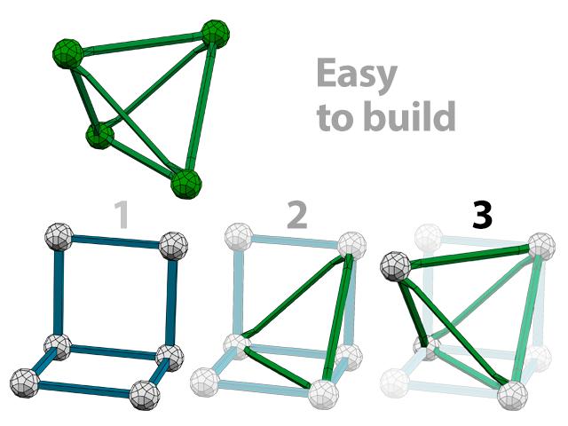 Set stiintific de constructie Zometool - Corpurile platonice 2