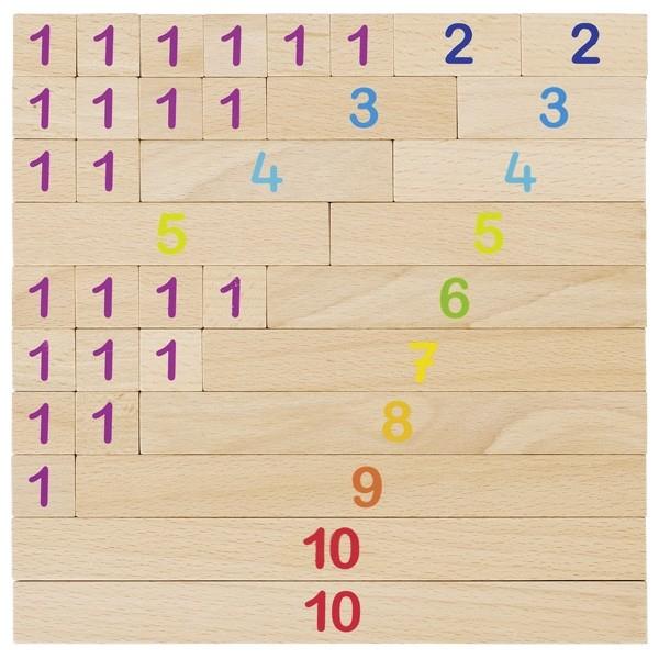 Set baghete pentru invaratea numerelor [2]