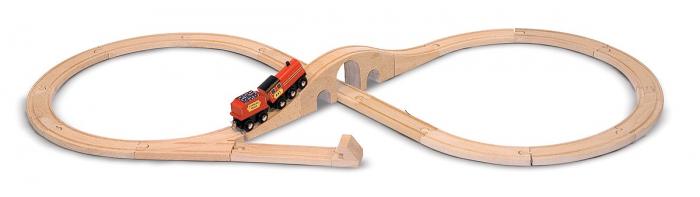 Tren lemn si Circuit 8 [0]