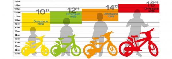 Bicicleta copii 12'' - FROZEN 1