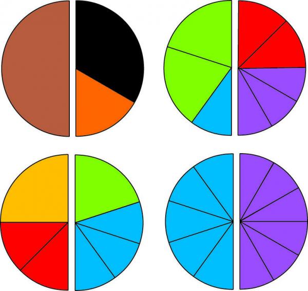 Placinta fractiilor 2