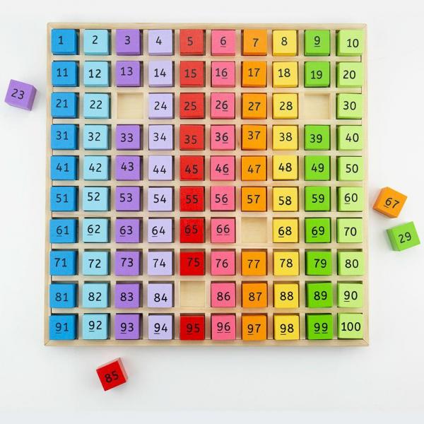 Tabla cu 100 de numere colorate 1