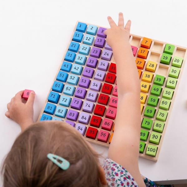 Tabla cu 100 de numere colorate 3