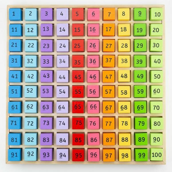 Tabla cu 100 de numere colorate 0