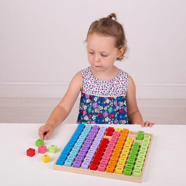 Tabla cu 100 de numere colorate 4