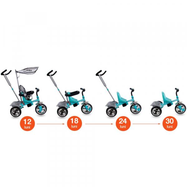 Tricicleta Super Trike - Sun Baby - Turcoaz 5