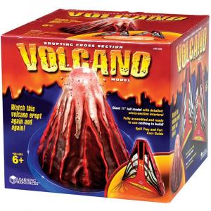 Modelul eruptiei vulcanice1