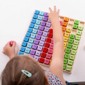 Tabla cu 100 de numere colorate3
