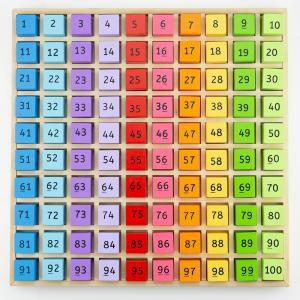 Tabla cu 100 de numere colorate0