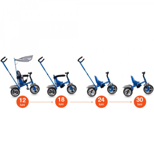 Tricicleta Super Trike - Sun Baby - Albastru4