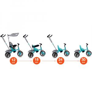 Tricicleta Super Trike - Sun Baby - Turcoaz5