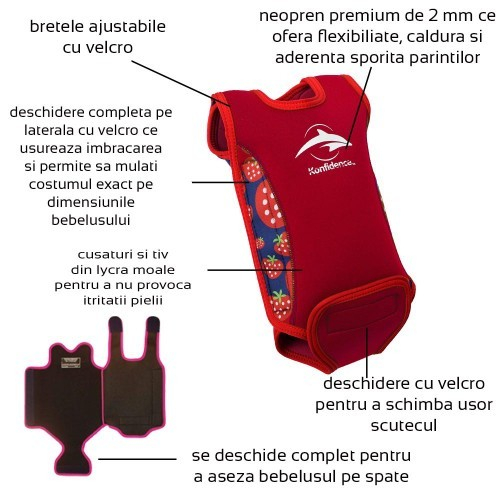Costum termoreglabil din neopren pentru bebelusi BabyWarma Strawberry 0-6 luni - Konfidence [3]