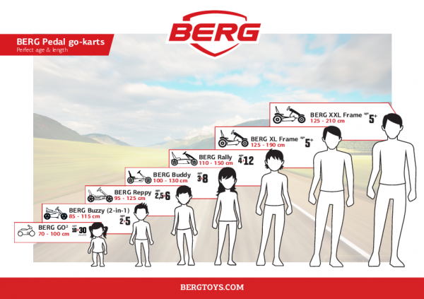 Kart Berg GO 2 SparX Rosu 9
