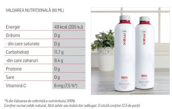 Core Max 4x750 ml 3