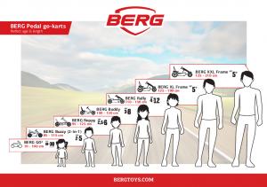 Kart Berg GO 2 SparX Rosu9