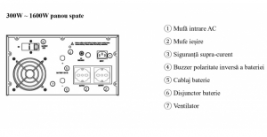 UPS SPS SH600 600VA/600W [2]