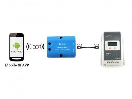 Adaptor eBox-WIFI-01 Wifi  Monitorizare pe telefon2