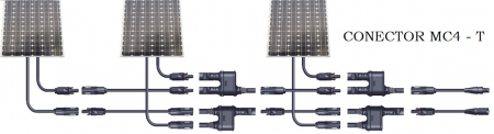 Conector MC4 T – 2 piese in Set1