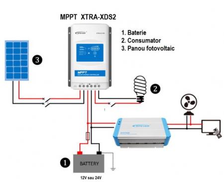 Controler MPPT de incarcare solara XTRA1210N-XDS2 – 10A 12/24V3