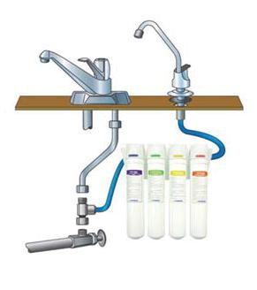 Sistem de filtrare apa cu osmoza inversa Hyundai HQ 7-4F-RO6