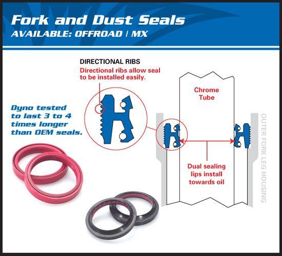 Kit simeringuri praf de furca FD57-142 0