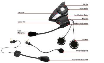 Sistem comunicare moto SENA 20S EVO DUAL PACK5