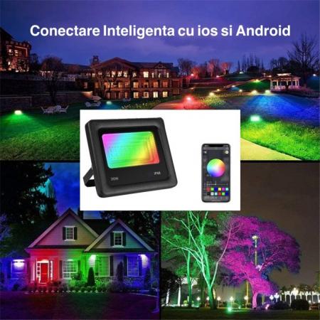 Proiector cu LED RGB si control de la distanta 220V 20W [2]