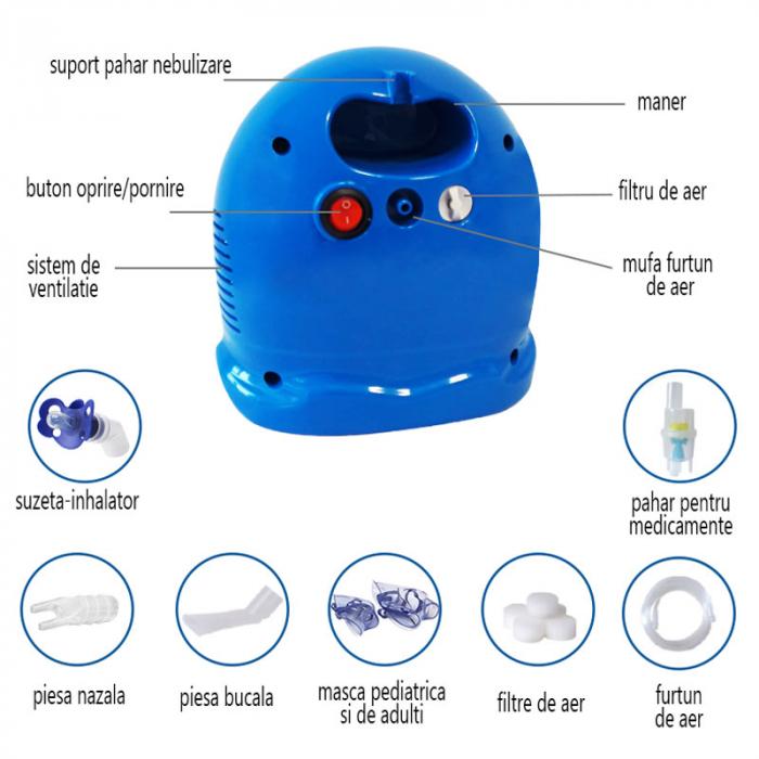 Aparat aerosoli Sanity Inhaler Kids, nebulizator cu compresor pentru copii 3
