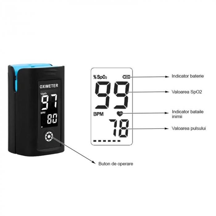 Pulsoximetru Vitammy Creative PC60A, indica nivelul de saturatie a oxigenului, masoara rata pulsului, Negru [4]