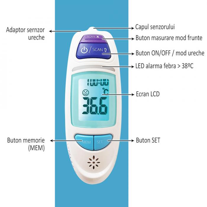 Termometru multifunctional digital Vitammy Sky, 4 in 1, tehnologie infrarosu, frunte si ureche 4