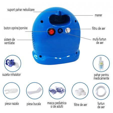 Aparat aerosoli Sanity Inhaler Kids, nebulizator cu compresor pentru copii3