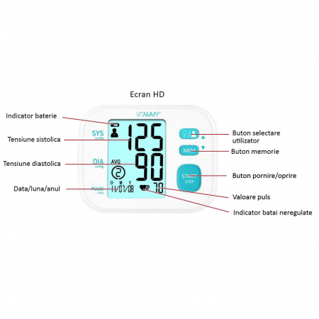 Tensiometru electronic de brat VITAMMY Cosmo, detectare aritmie, memorare 2 utilizatori, manseta 22-32 cm, Alb [4]