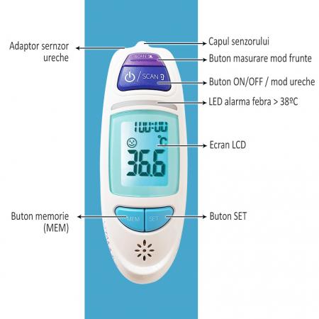 Termometru multifunctional digital Vitammy Sky, 4 in 1, tehnologie infrarosu, frunte si ureche4