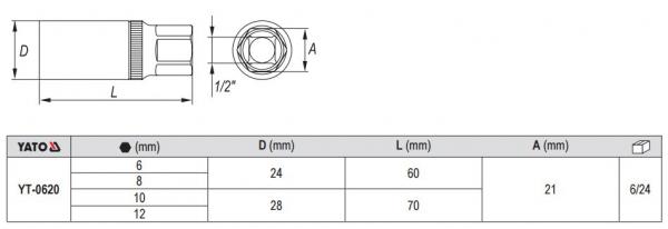Set tubulare pentru suruburi rupte 1