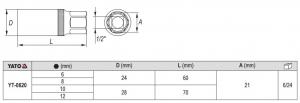 Set tubulare pentru suruburi rupte1