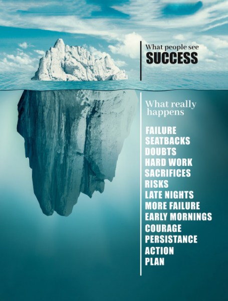 TABLOU MOTIVATIONAL - SUCCESS LIKE AN ICEBERG 2