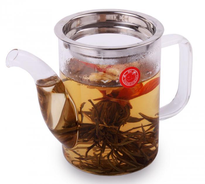 Ceainic Cup Aroma & 10 Ceaiuri Blooming 2