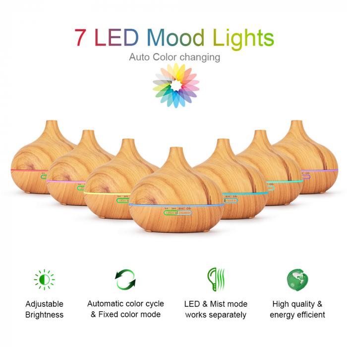 Difuzor Big Aromaterapie cu Ultrasunete, Telecomanda si Lumina LED 7 culori  - 500 ml [6]