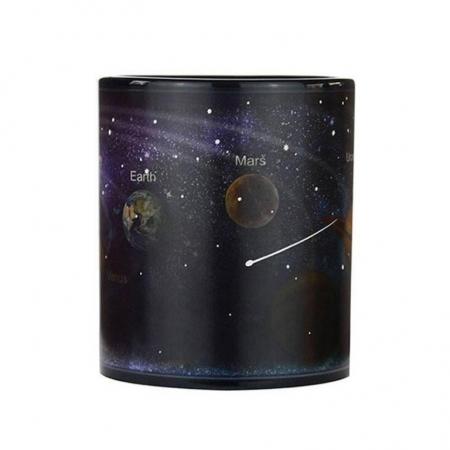 Cana termosensibila sistem solar, by Borealy3