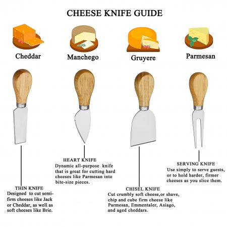 Set 4 cuțite pentru brânză Professional si suport lemn [4]