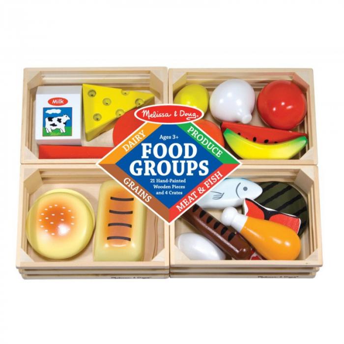 Grupe de Alimente din lemn 0