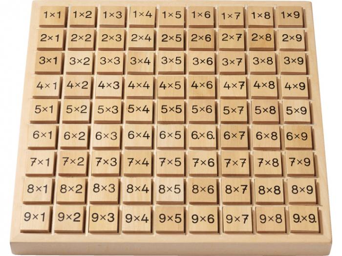 Tabla inmultirii - zaruri de lemn 0