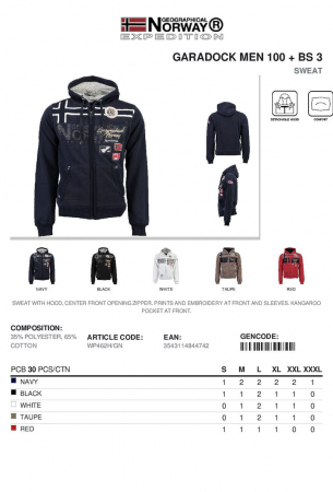 PACK 30 GEOGRAPHICAL NORWAY  GECI ASORTATE3