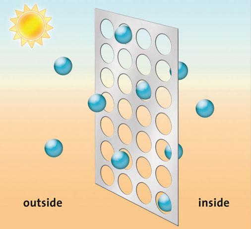 Isover KM Duplex UV, Membrana Bariera de Vapori cu Permeabilitate Variabila [3]