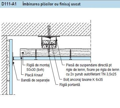 Knauf Bolt Metalic 6x35mm, 100bc/cut 2