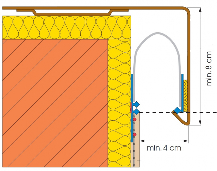 Profil Conexiune la Atic, 2 m 2