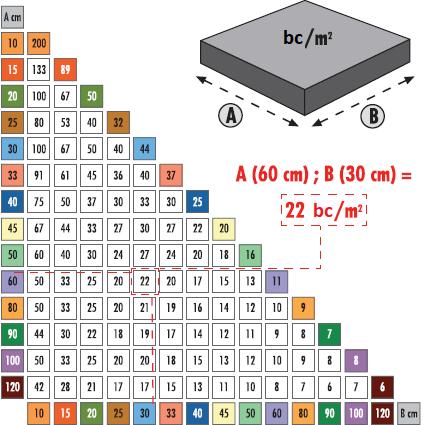 Distantiere Autonivelante pentru Placari Pereti si Pardoseala [100bc] [1]